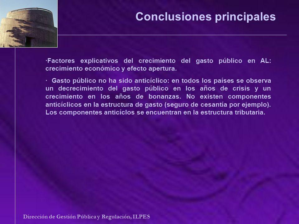 Conclusiones principales Dirección de Gestión Pública y Regulación, ILPES ·Factores explicativos del crecimiento del gasto público en AL: crecimiento económico y efecto apertura.