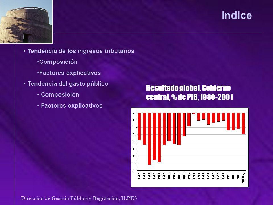 Indice Dirección de Gestión Pública y Regulación, ILPES Tendencia de los ingresos tributarios Composición Factores explicativos Tendencia del gasto pú