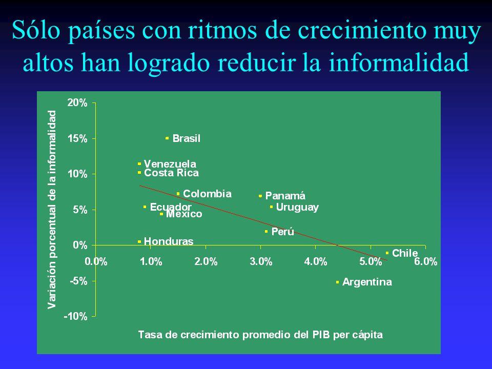 Sólo países con ritmos de crecimiento muy altos han logrado reducir la informalidad
