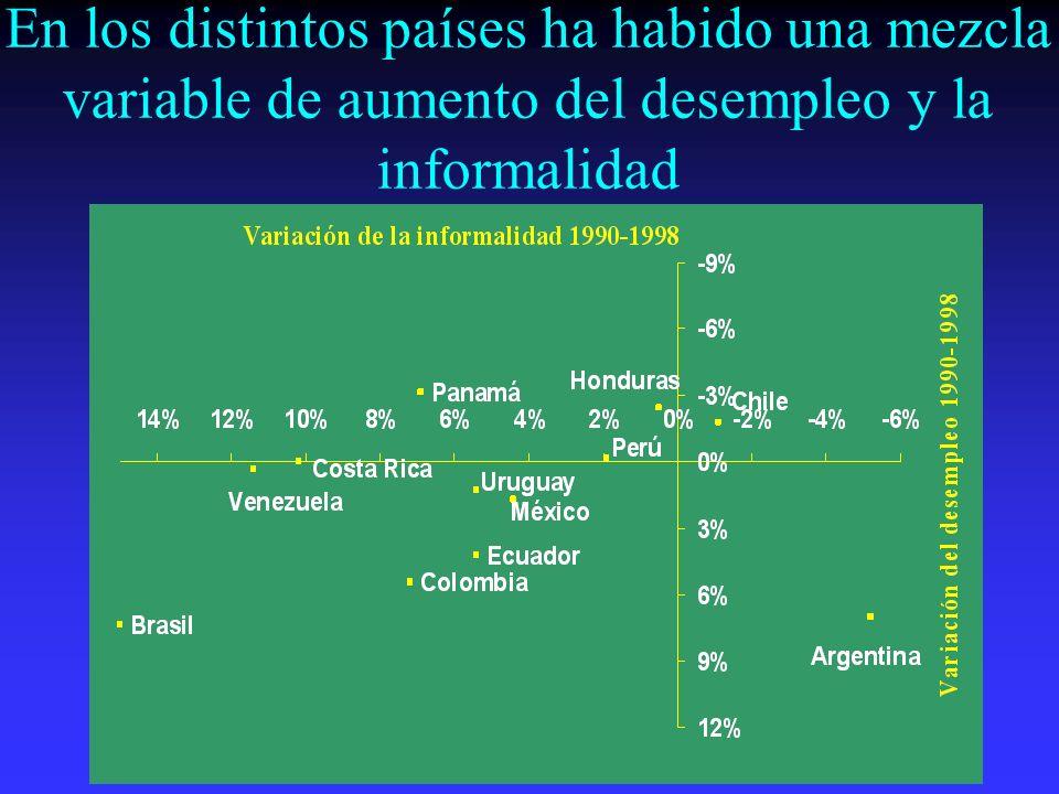 En los distintos países ha habido una mezcla variable de aumento del desempleo y la informalidad