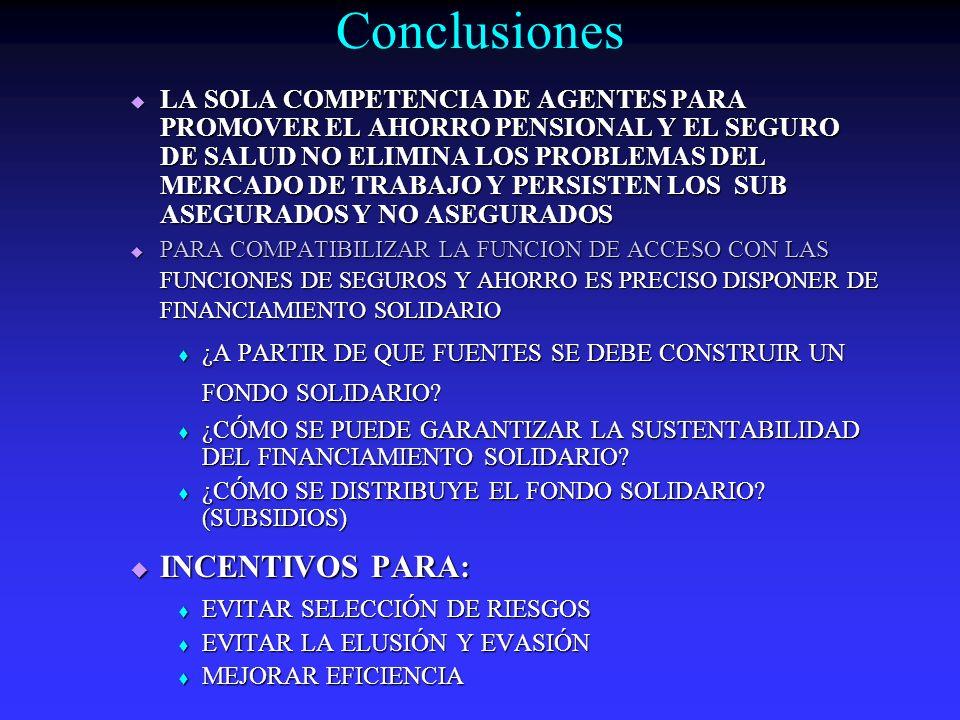 Conclusiones LA SOLA COMPETENCIA DE AGENTES PARA PROMOVER EL AHORRO PENSIONAL Y EL SEGURO DE SALUD NO ELIMINA LOS PROBLEMAS DEL MERCADO DE TRABAJO Y PERSISTEN LOS SUB ASEGURADOS Y NO ASEGURADOS LA SOLA COMPETENCIA DE AGENTES PARA PROMOVER EL AHORRO PENSIONAL Y EL SEGURO DE SALUD NO ELIMINA LOS PROBLEMAS DEL MERCADO DE TRABAJO Y PERSISTEN LOS SUB ASEGURADOS Y NO ASEGURADOS PARA COMPATIBILIZAR LA FUNCION DE ACCESO CON LAS FUNCIONES DE SEGUROS Y AHORRO ES PRECISO DISPONER DE FINANCIAMIENTO SOLIDARIO PARA COMPATIBILIZAR LA FUNCION DE ACCESO CON LAS FUNCIONES DE SEGUROS Y AHORRO ES PRECISO DISPONER DE FINANCIAMIENTO SOLIDARIO ¿A PARTIR DE QUE FUENTES SE DEBE CONSTRUIR UN FONDO SOLIDARIO.