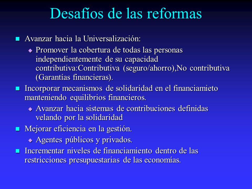 Desafíos de las reformas Avanzar hacia la Universalización: Avanzar hacia la Universalización: Promover la cobertura de todas las personas independientemente de su capacidad contributiva:Contributiva (seguro/ahorro),No contributiva (Garantías financieras).