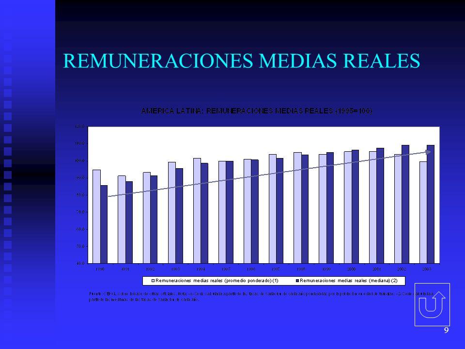 9 REMUNERACIONES MEDIAS REALES