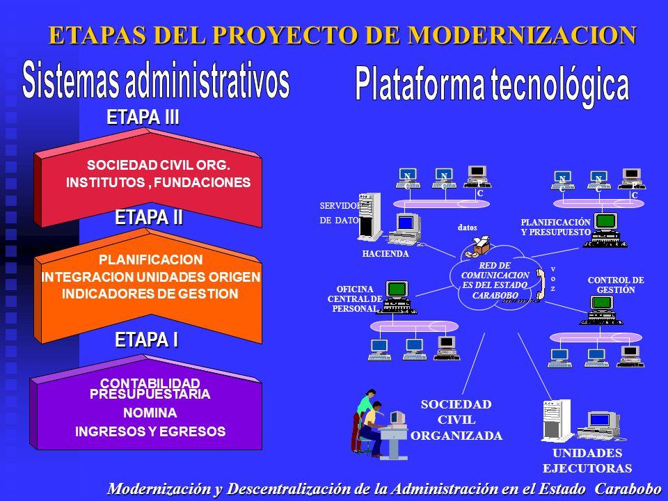 Administración y Gestión: Sistemas de Información: *La tendencia de los países lationaméricanos es al establecimiento de sistemas integrados de Finanzas Públicas.
