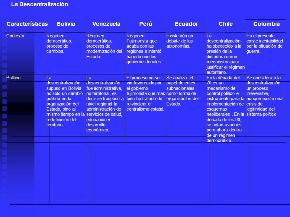 EXIGIBILIDAD DE DERECHOS SOCIALES Y SEGURIDAD CIUDADANA MARGINACION DEL DESARROLLO PRODUCTIVO REDISTRIBUCION DE INGRESOS CONTROL SOCIAL @ ELABORACION