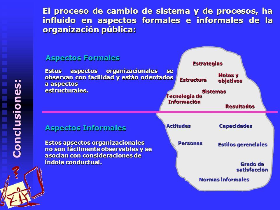 IngresosTransferencias del Tesoro General de la Nación –TGN, Recursos Propios Municipales, Recursos Concurrentes, Donaciones, Créditos.