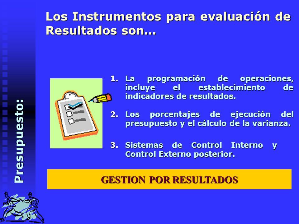 Presupuesto: 1.La programación de operaciones, incluye el establecimiento de indicadores de resultados.