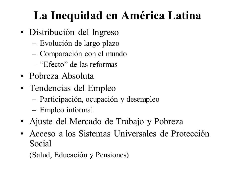 La Inequidad en América Latina Distribución del Ingreso –Evolución de largo plazo –Comparación con el mundo –Efecto de las reformas Pobreza Absoluta Tendencias del Empleo –Participación, ocupación y desempleo –Empleo informal Ajuste del Mercado de Trabajo y Pobreza Acceso a los Sistemas Universales de Protección Social (Salud, Educación y Pensiones)