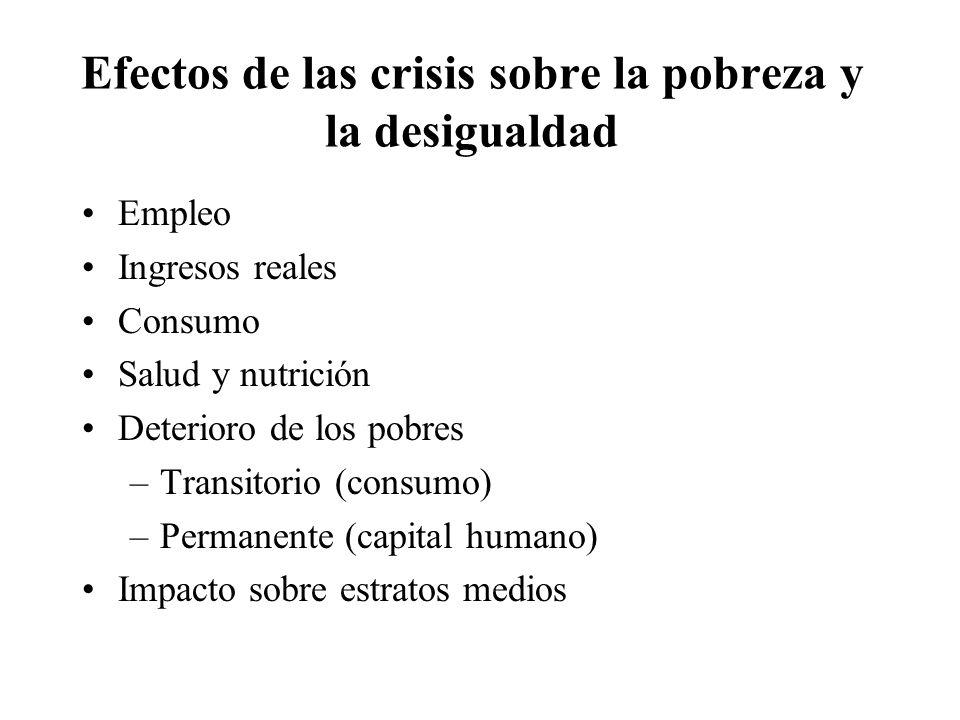 Efectos de las crisis sobre la pobreza y la desigualdad Empleo Ingresos reales Consumo Salud y nutrición Deterioro de los pobres –Transitorio (consumo) –Permanente (capital humano) Impacto sobre estratos medios