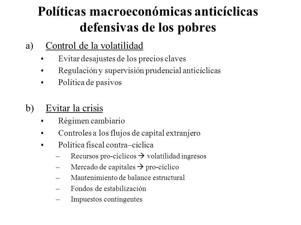 Políticas macroeconómicas anticíclicas defensivas de los pobres a)Control de la volatilidad Evitar desajustes de los precios claves Regulación y supervisión prudencial anticíclicas Política de pasivos b)Evitar la crisis Régimen cambiario Controles a los flujos de capital extranjero Política fiscal contra–cíclica –Recursos pro-cíclicos volatilidad ingresos –Mercado de capitales pro-cíclico –Mantenimiento de balance estructural –Fondos de estabilización –Impuestos contingentes