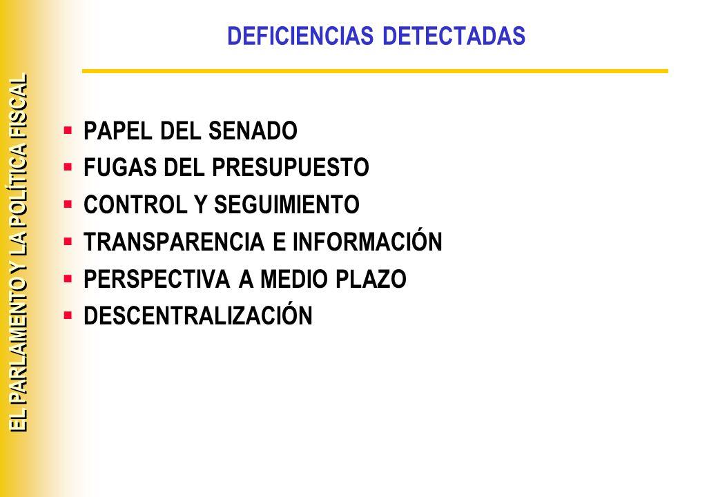 EL PARLAMENTO Y LA POLÍTICA FISCAL DEFICIENCIAS DETECTADAS PAPEL DEL SENADO FUGAS DEL PRESUPUESTO CONTROL Y SEGUIMIENTO TRANSPARENCIA E INFORMACIÓN PE