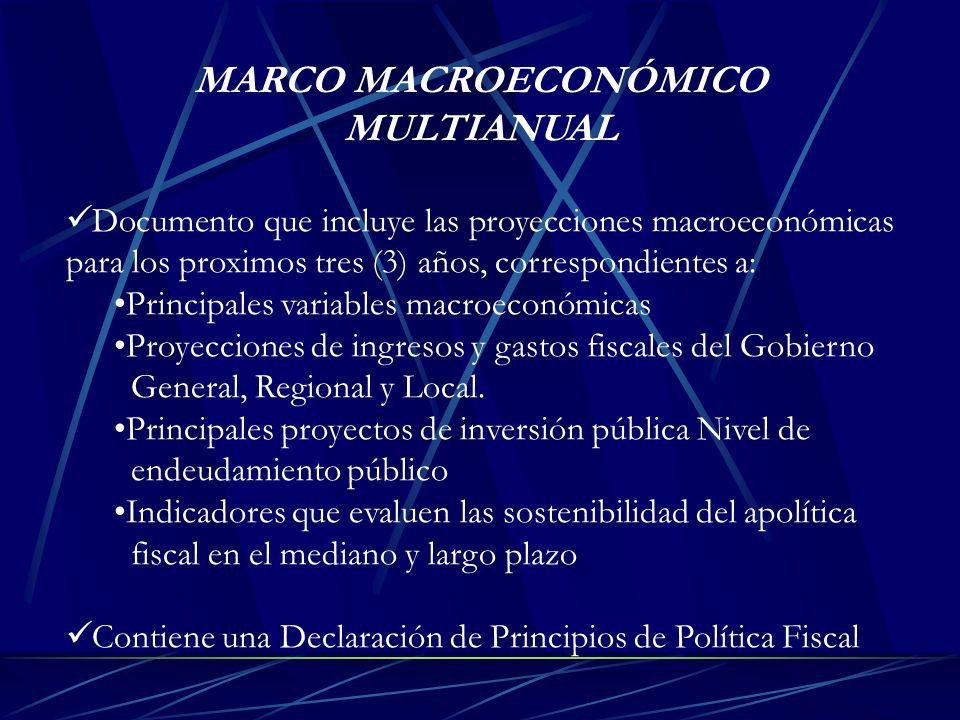 MARCO MACROECONÓMICO MULTIANUAL Documento que incluye las proyecciones macroeconómicas para los proximos tres (3) años, correspondientes a: Principale