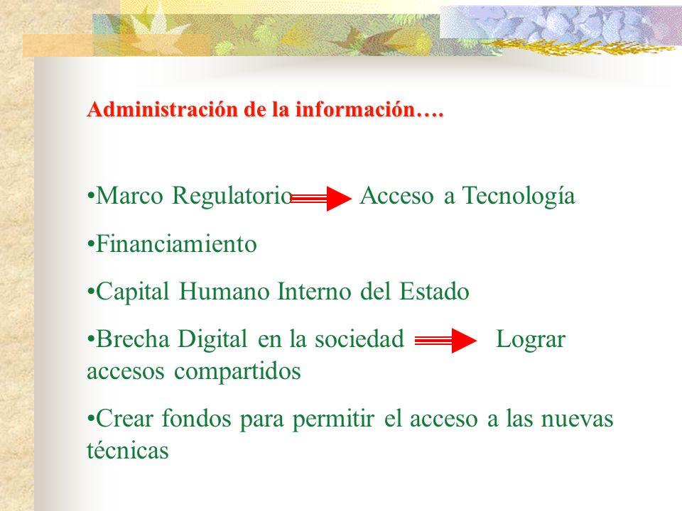 Administración de la información….