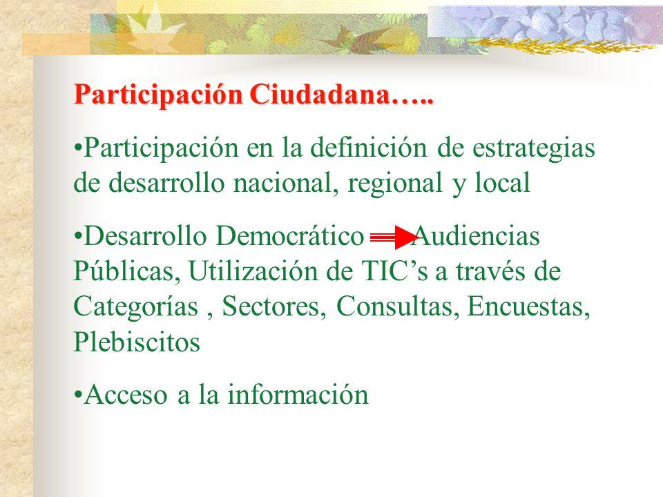 Participación Ciudadana…..