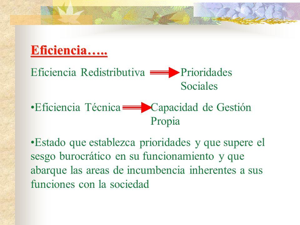 Eficiencia…..
