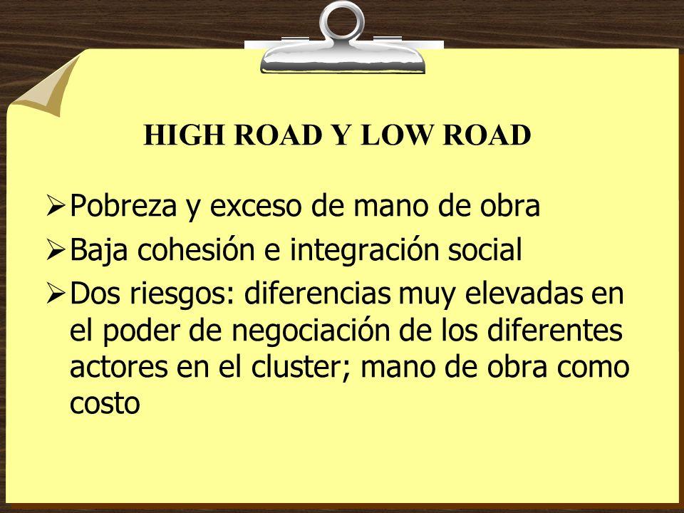 HIGH ROAD Y LOW ROAD Pobreza y exceso de mano de obra Baja cohesión e integración social Dos riesgos: diferencias muy elevadas en el poder de negociac