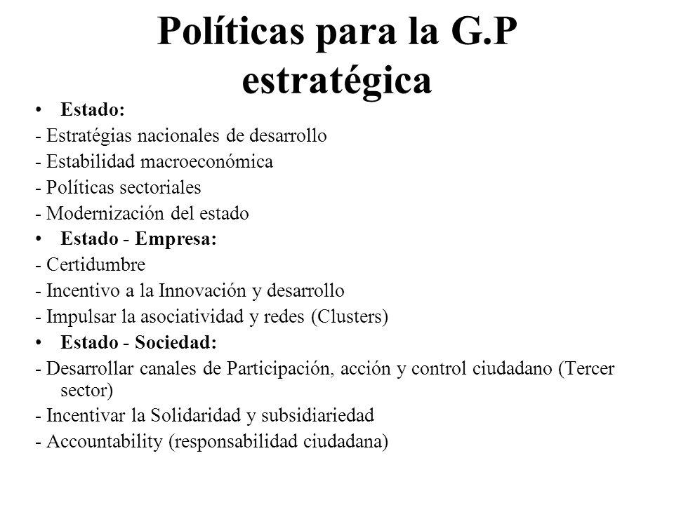 Políticas para la G.P estratégica Estado: - Estratégias nacionales de desarrollo - Estabilidad macroeconómica - Políticas sectoriales - Modernización