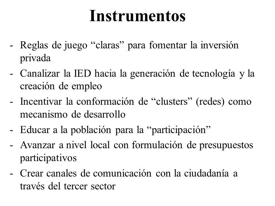 Instrumentos -Reglas de juego claras para fomentar la inversión privada -Canalizar la IED hacia la generación de tecnología y la creación de empleo -I