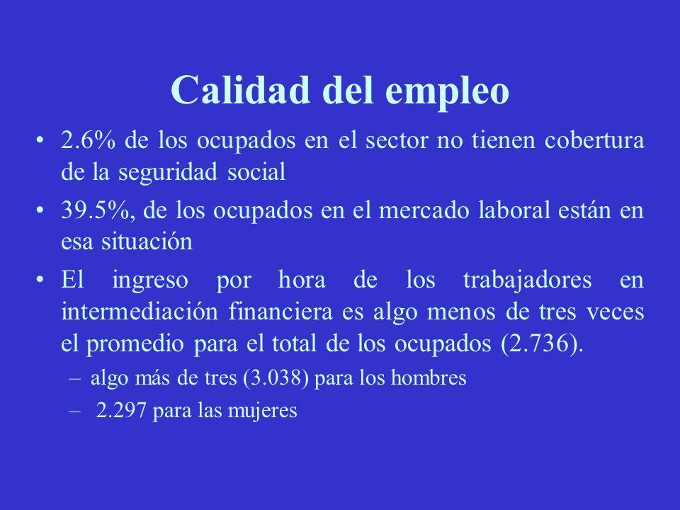Calidad del empleo 2.6% de los ocupados en el sector no tienen cobertura de la seguridad social 39.5%, de los ocupados en el mercado laboral están en esa situación El ingreso por hora de los trabajadores en intermediación financiera es algo menos de tres veces el promedio para el total de los ocupados (2.736).