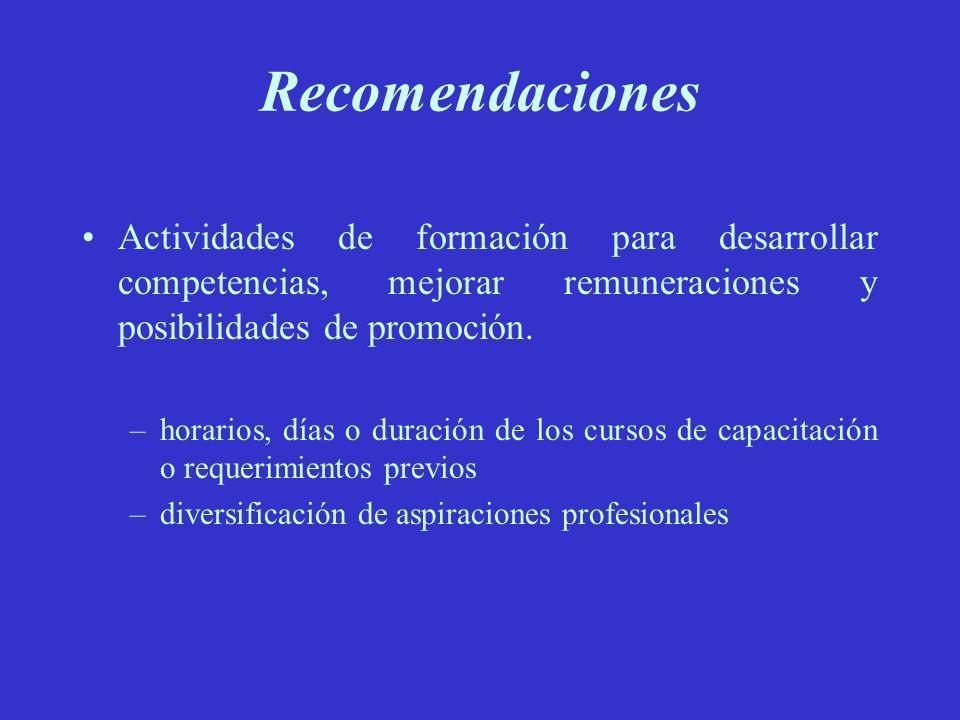 Recomendaciones Actividades de formación para desarrollar competencias, mejorar remuneraciones y posibilidades de promoción.