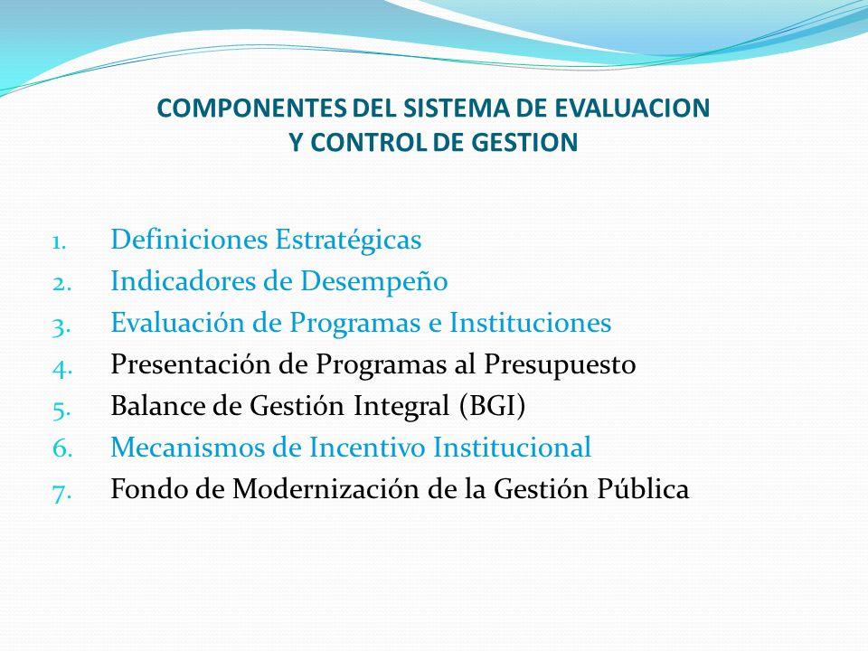 COMPONENTES DEL SISTEMA DE EVALUACION Y CONTROL DE GESTION 1.
