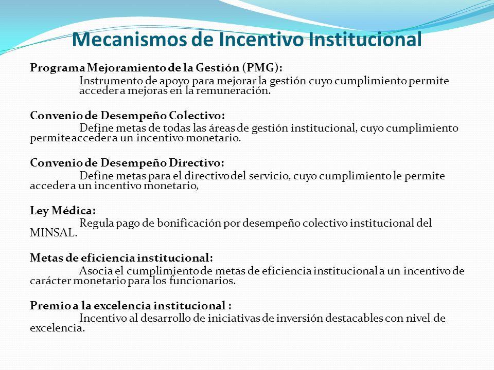 Mecanismos de Incentivo Institucional Programa Mejoramiento de la Gestión (PMG): Instrumento de apoyo para mejorar la gestión cuyo cumplimiento permite acceder a mejoras en la remuneración.