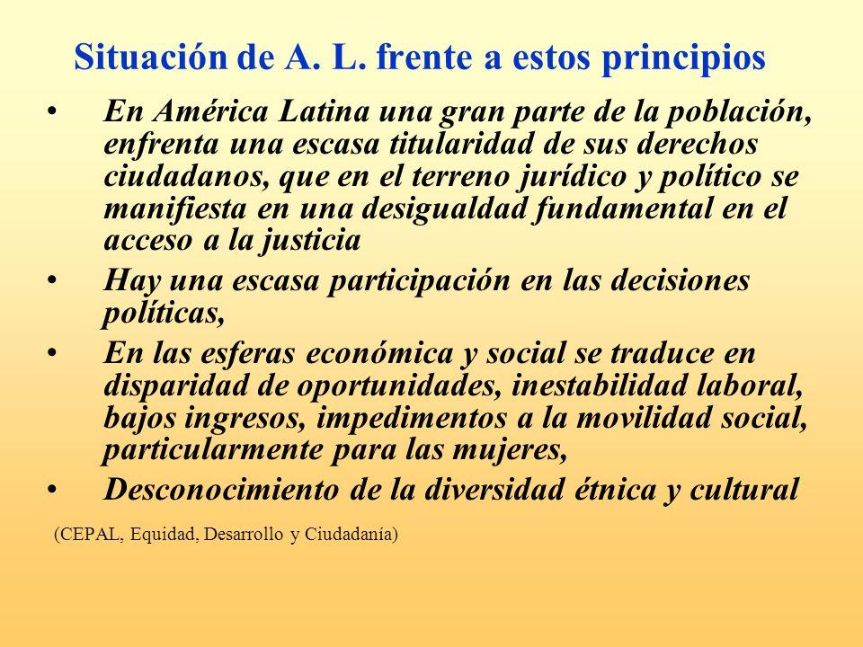 Situación de A. L. frente a estos principios En América Latina una gran parte de la población, enfrenta una escasa titularidad de sus derechos ciudada
