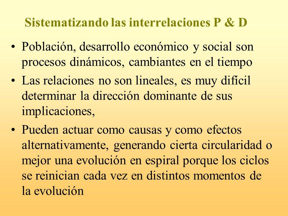 Sistematizando las interrelaciones P & D Población, desarrollo económico y social son procesos dinámicos, cambiantes en el tiempo Las relaciones no so