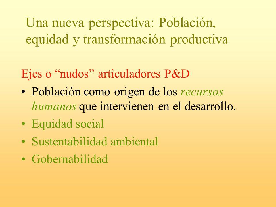 Ejes o nudos articuladores P&D Población como origen de los recursos humanos que intervienen en el desarrollo. Equidad social Sustentabilidad ambienta