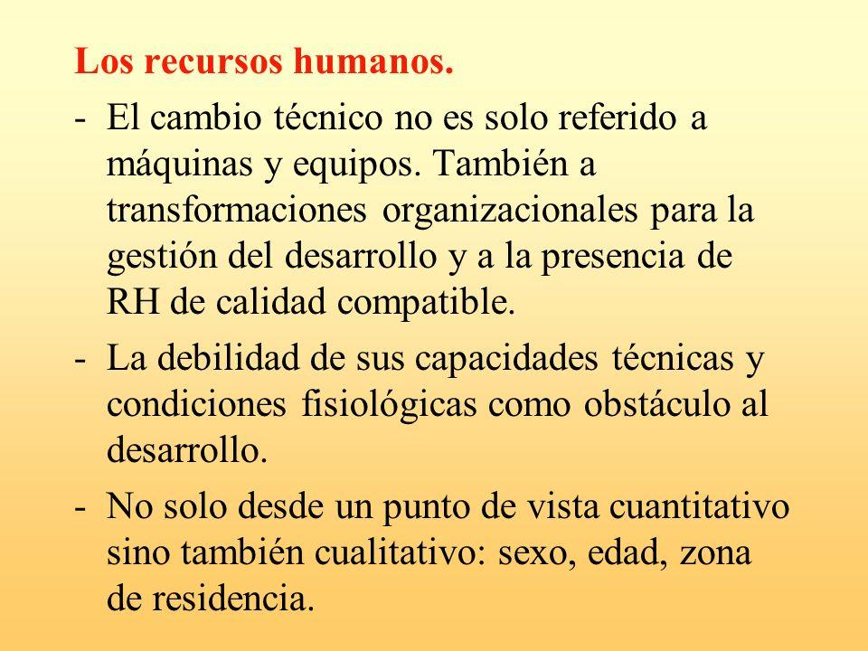 Los recursos humanos. -El cambio técnico no es solo referido a máquinas y equipos. También a transformaciones organizacionales para la gestión del des
