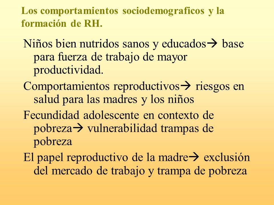 Los comportamientos sociodemograficos y la formación de RH. Niños bien nutridos sanos y educados base para fuerza de trabajo de mayor productividad. C