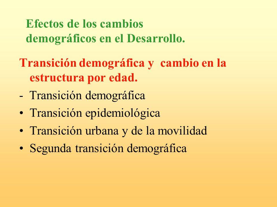 Transición demográfica y cambio en la estructura por edad. - Transición demográfica Transición epidemiológica Transición urbana y de la movilidad Segu