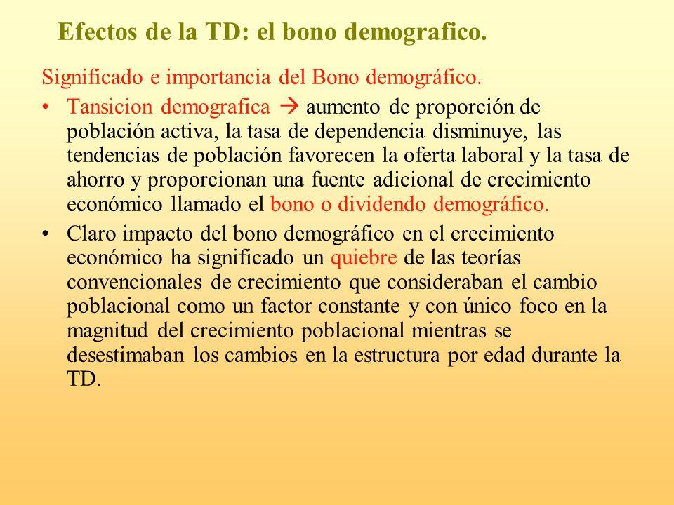 Efectos de la TD: el bono demografico. Significado e importancia del Bono demográfico. Tansicion demografica aumento de proporción de población activa