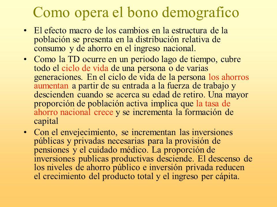 Como opera el bono demografico El efecto macro de los cambios en la estructura de la población se presenta en la distribución relativa de consumo y de