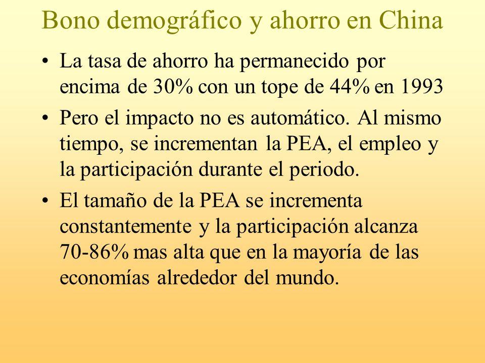 Bono demográfico y ahorro en China La tasa de ahorro ha permanecido por encima de 30% con un tope de 44% en 1993 Pero el impacto no es automático. Al