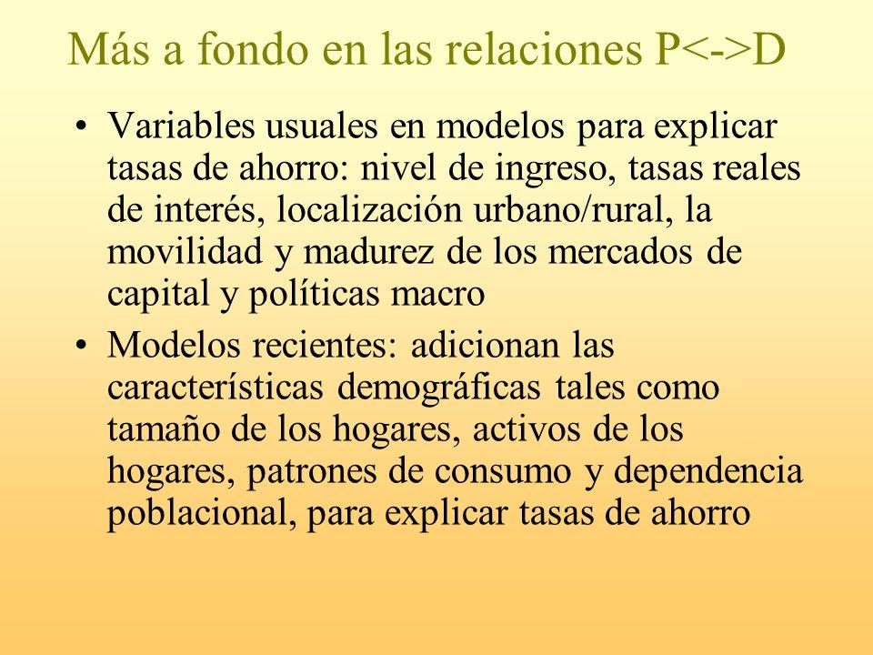 Más a fondo en las relaciones P D Variables usuales en modelos para explicar tasas de ahorro: nivel de ingreso, tasas reales de interés, localización