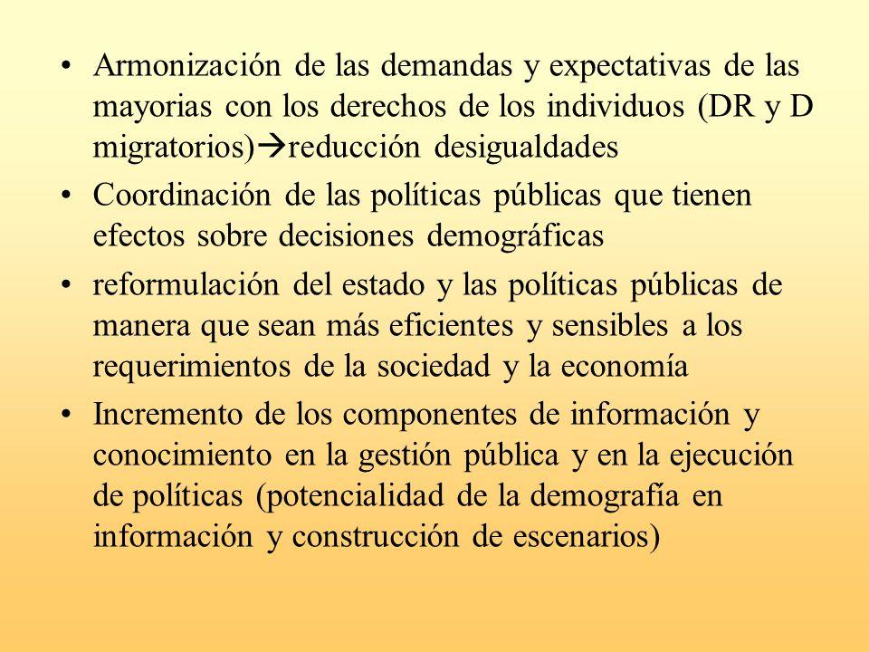 Armonización de las demandas y expectativas de las mayorias con los derechos de los individuos (DR y D migratorios) reducción desigualdades Coordinaci