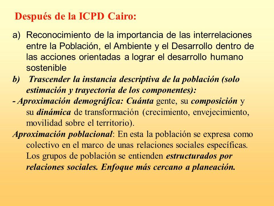 a)Reconocimiento de la importancia de las interrelaciones entre la Población, el Ambiente y el Desarrollo dentro de las acciones orientadas a lograr e
