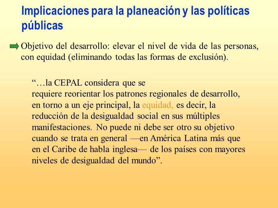 Implicaciones para la planeación y las políticas públicas Objetivo del desarrollo: elevar el nivel de vida de las personas, con equidad (eliminando to