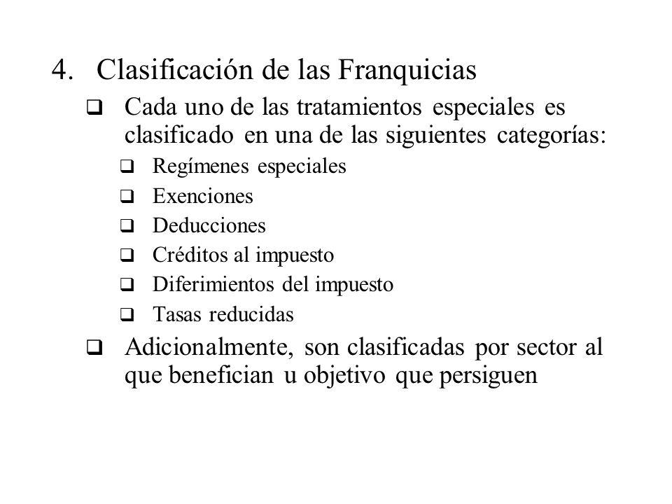 4.Clasificación de las Franquicias Cada uno de las tratamientos especiales es clasificado en una de las siguientes categorías: Regímenes especiales Exenciones Deducciones Créditos al impuesto Diferimientos del impuesto Tasas reducidas Adicionalmente, son clasificadas por sector al que benefician u objetivo que persiguen