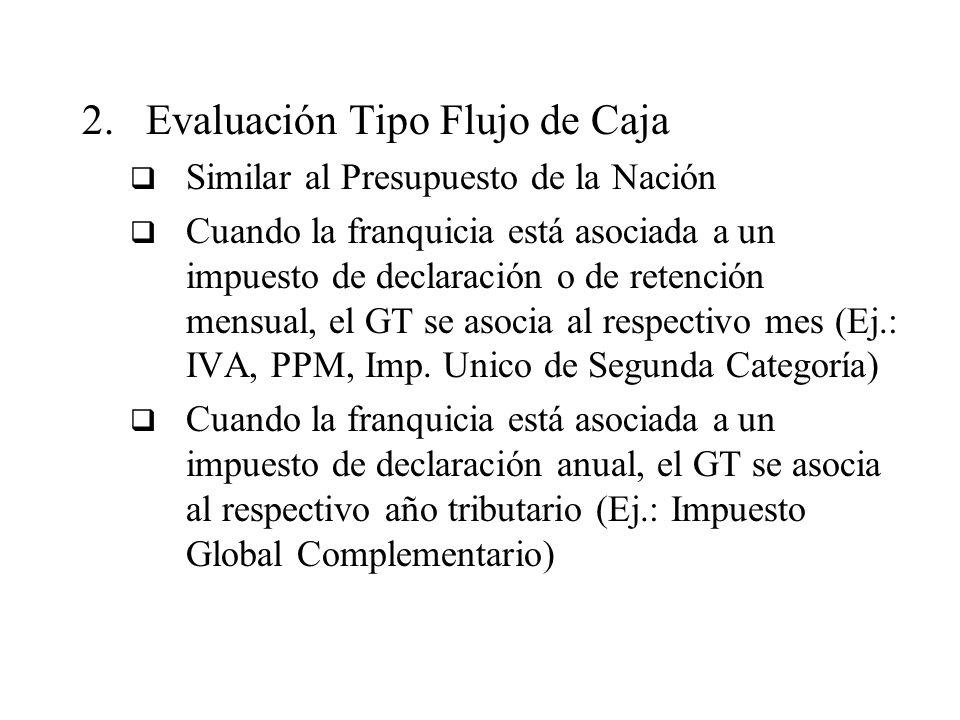 2.Evaluación Tipo Flujo de Caja Similar al Presupuesto de la Nación Cuando la franquicia está asociada a un impuesto de declaración o de retención mensual, el GT se asocia al respectivo mes (Ej.: IVA, PPM, Imp.