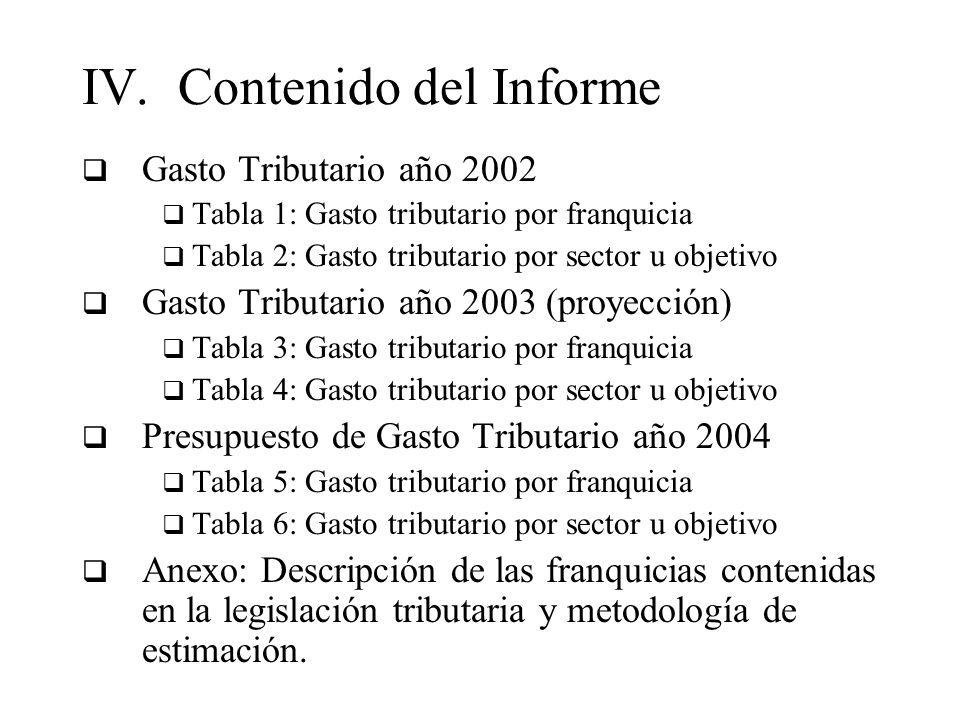 IV.Contenido del Informe Gasto Tributario año 2002 Tabla 1: Gasto tributario por franquicia Tabla 2: Gasto tributario por sector u objetivo Gasto Trib