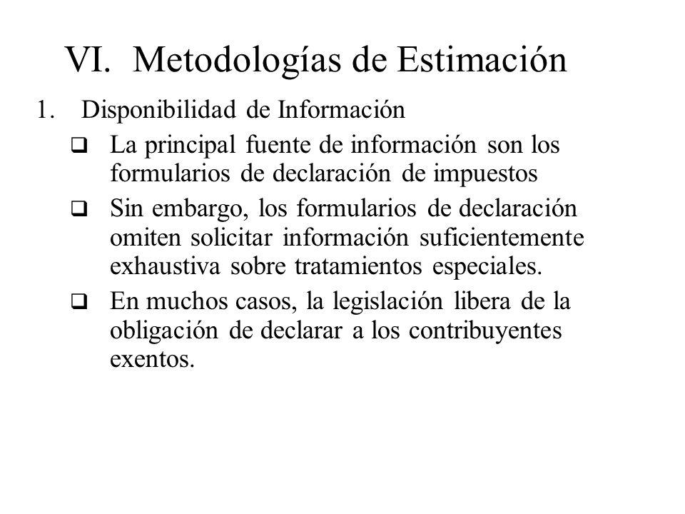 VI.Metodologías de Estimación 1.Disponibilidad de Información La principal fuente de información son los formularios de declaración de impuestos Sin e
