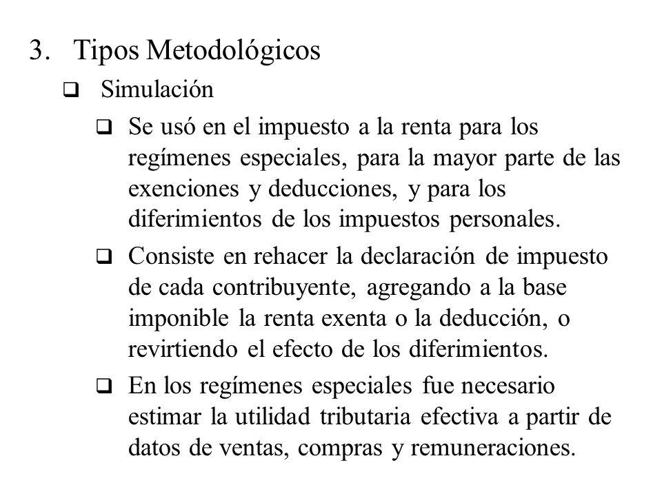 3.Tipos Metodológicos Simulación Se usó en el impuesto a la renta para los regímenes especiales, para la mayor parte de las exenciones y deducciones, y para los diferimientos de los impuestos personales.