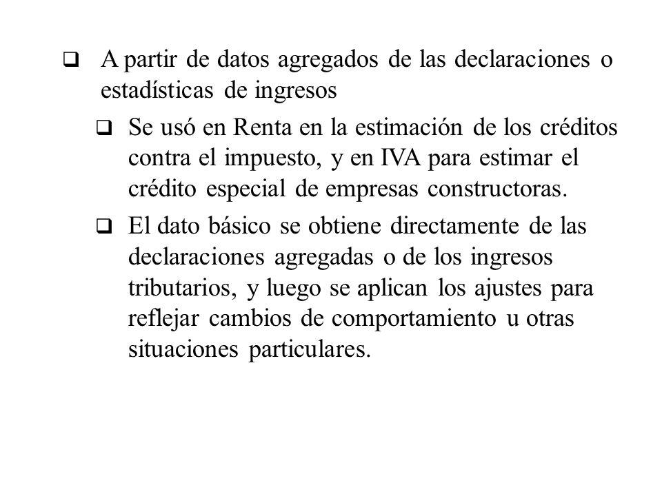 A partir de datos agregados de las declaraciones o estadísticas de ingresos Se usó en Renta en la estimación de los créditos contra el impuesto, y en IVA para estimar el crédito especial de empresas constructoras.
