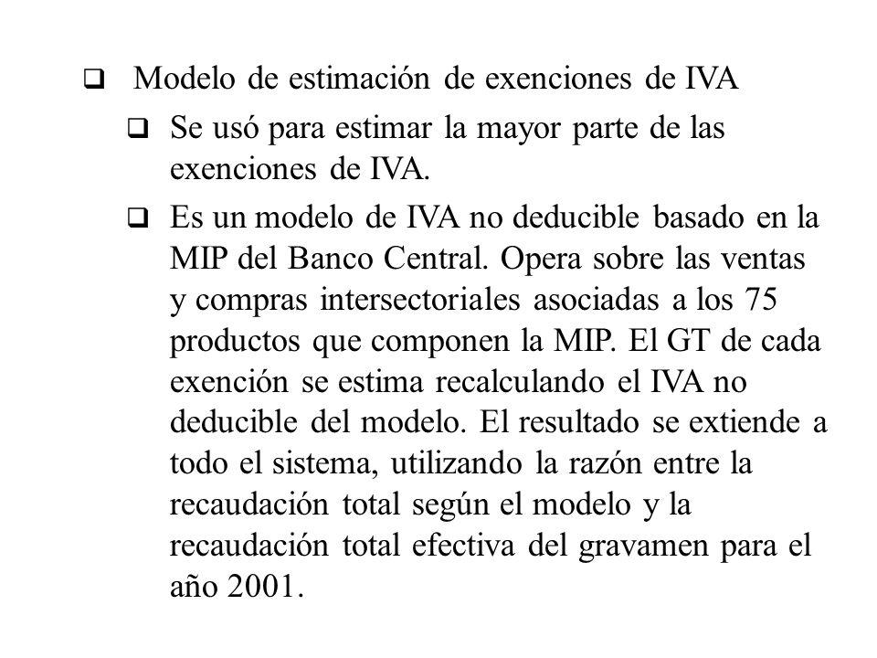 Modelo de estimación de exenciones de IVA Se usó para estimar la mayor parte de las exenciones de IVA. Es un modelo de IVA no deducible basado en la M