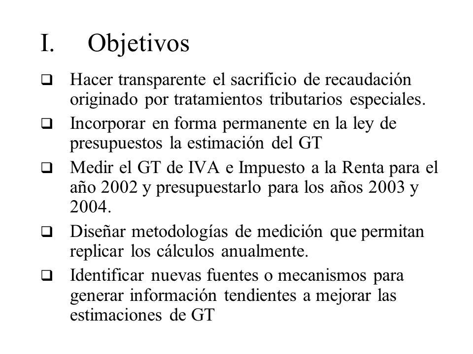 I.Objetivos Hacer transparente el sacrificio de recaudación originado por tratamientos tributarios especiales.