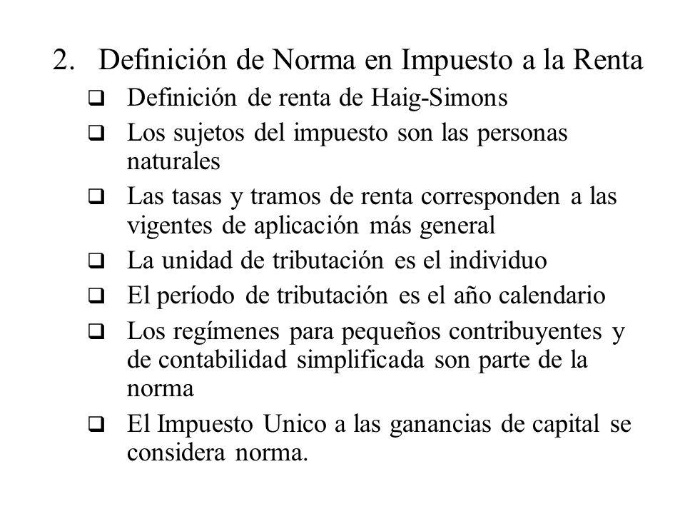 2.Definición de Norma en Impuesto a la Renta Definición de renta de Haig-Simons Los sujetos del impuesto son las personas naturales Las tasas y tramos