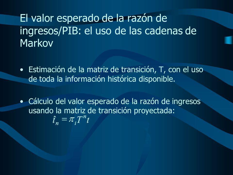 El valor esperado de la razón de ingresos/PIB: el uso de las cadenas de Markov Estimación de la matriz de transición, T, con el uso de toda la información histórica disponible.