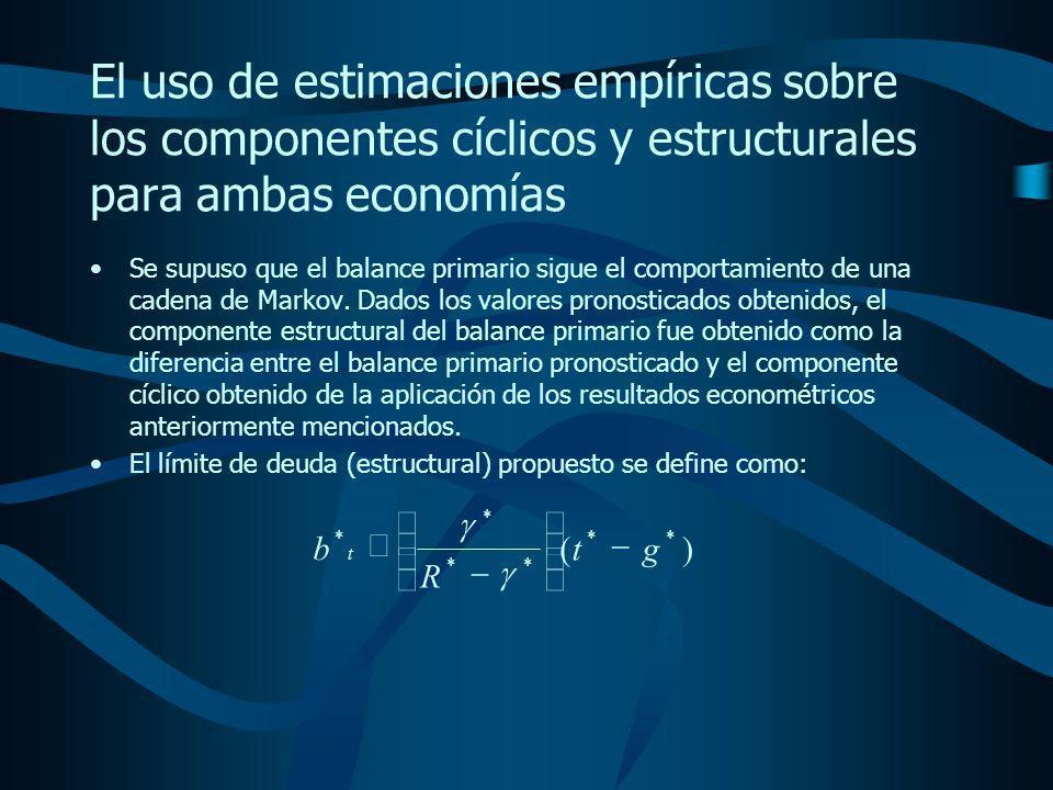 Se supuso que el balance primario sigue el comportamiento de una cadena de Markov.